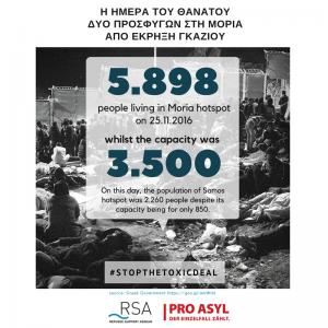 Στοιχεία υπερπληθυσμού στο hotspot της Μόριας την ημέρα του θανάτου 2 ακόμα προσφύγων στις 25.11.2016