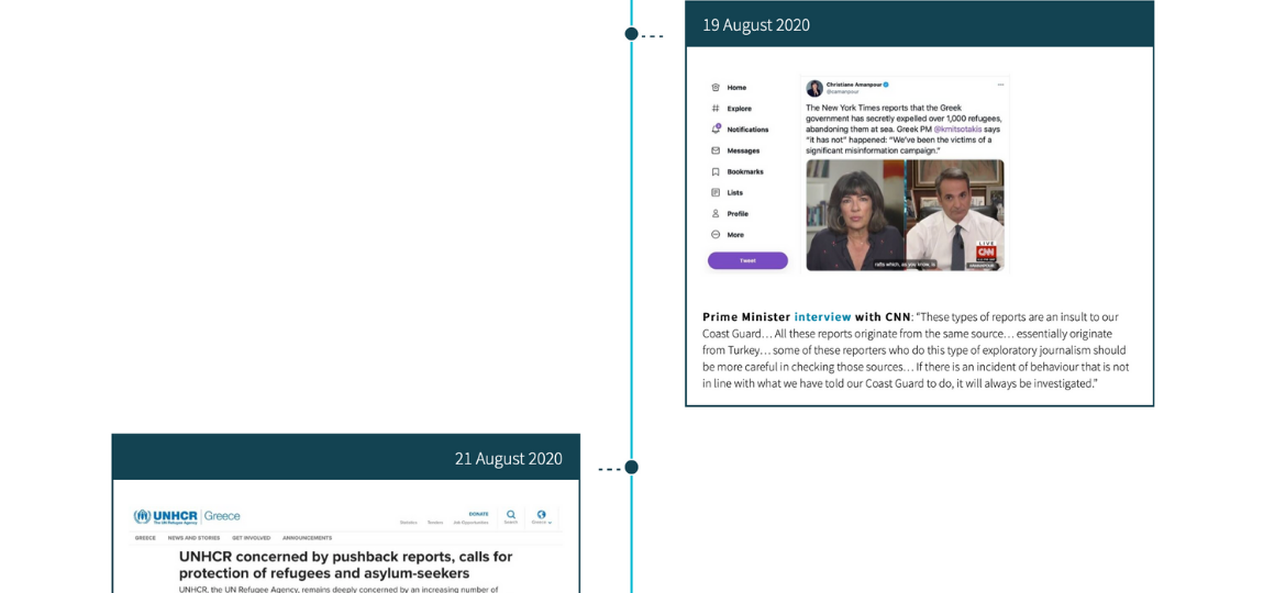 rsa timeline pushbacks - 2020 - official responses english