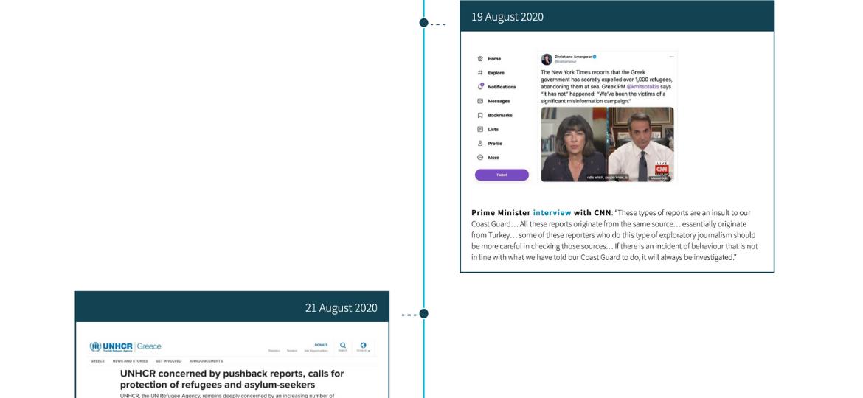 rsa timeline pushbacks - 2020 - official responses english