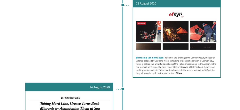 rsa timeline pushbacks - 2020 - reported incidents english